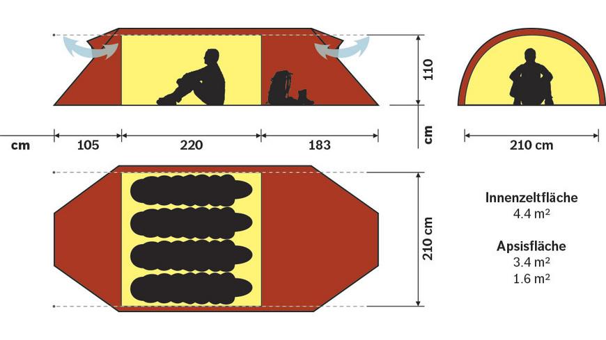 Hilleberg - Keron 4 GT - Zelte
