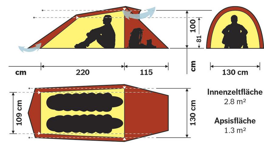 Hilleberg - Nallo 2 - Zelte