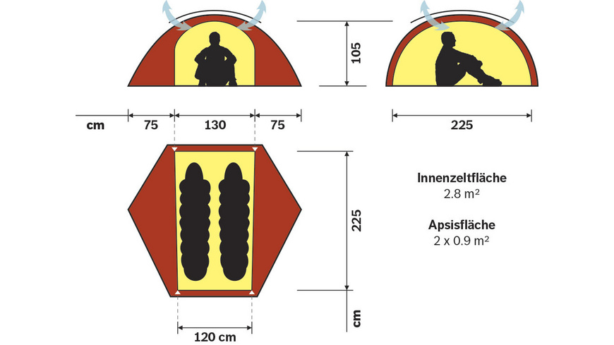 Hilleberg - Allak 2 - Zelte