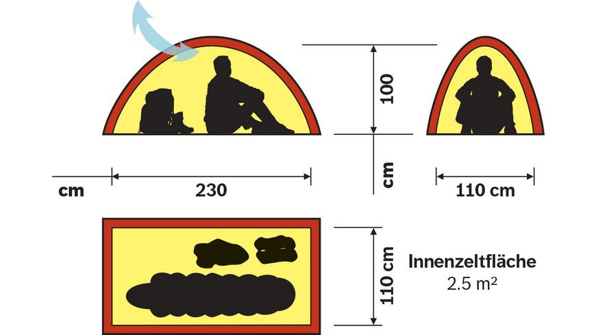 Hilleberg - Unna - Zelte