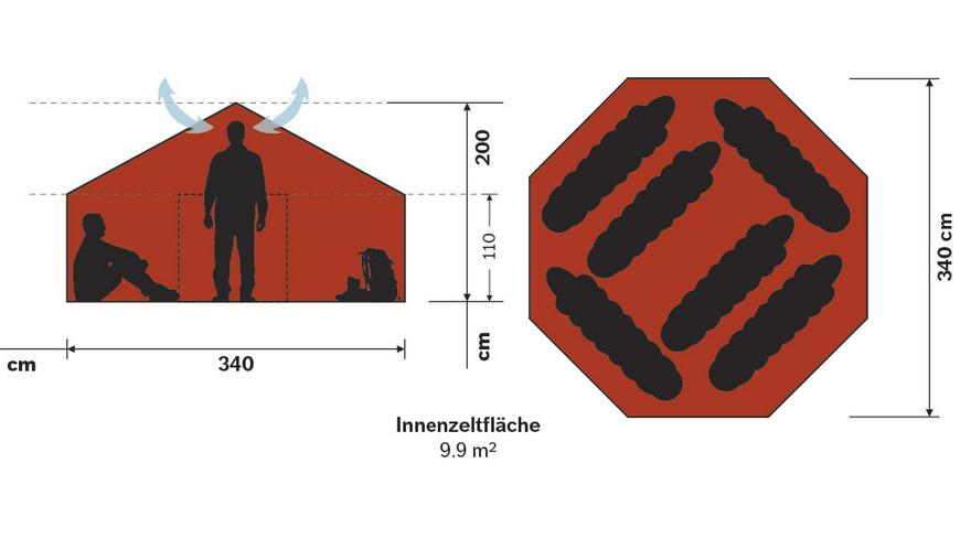 Hilleberg - Altai UL komplett - Zelte