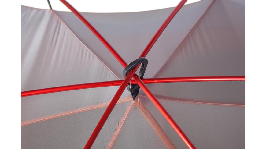 Eureka - Sentinel 2 SUL - Zelte