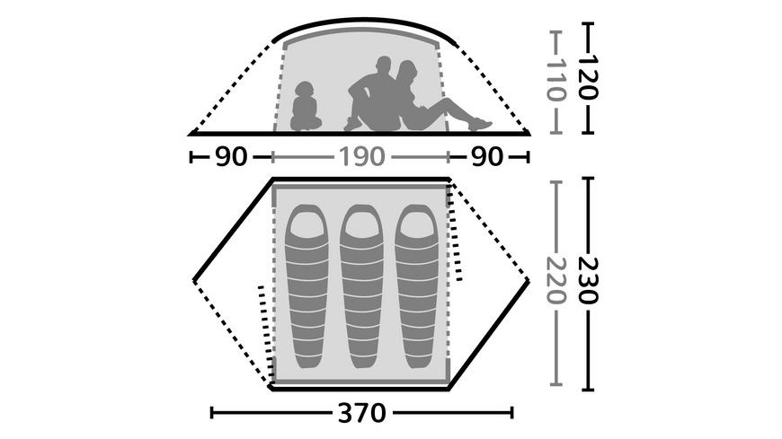 Eureka - Sentinel 3 SUL - Zelte
