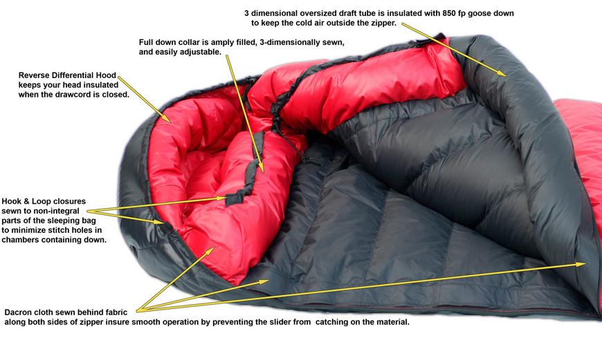 Western Mountaineering - Apache MF - Schlafsaecke